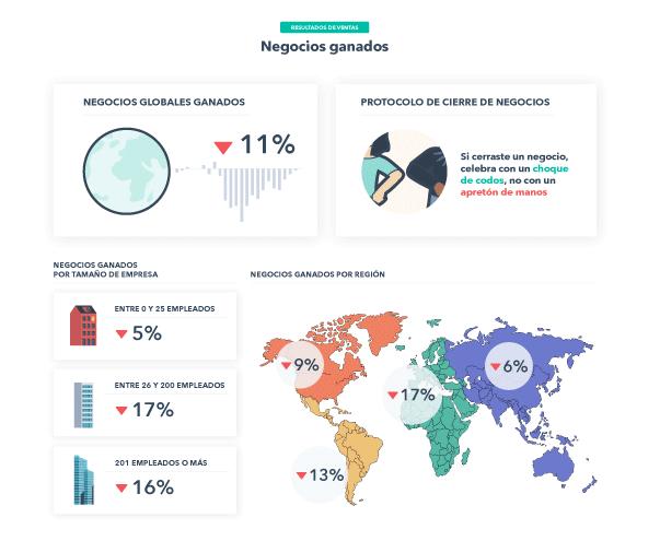 2Retrospectiva-del-impacto-de-COVID-19-en-las-empresas-en-el-T2