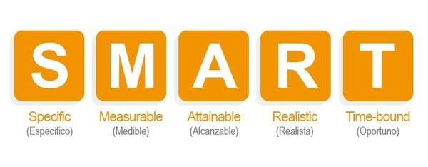 objetivos de una estrategia digital como-son-los-objetivos-smart-y-que-caracteristicas-tienen